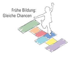 FrueheChancen Logo